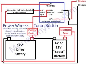 diy power wheels turbo button basic better and advanced. Black Bedroom Furniture Sets. Home Design Ideas