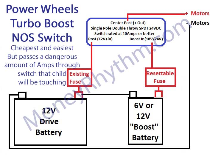 Diy Power Wheels Turbo Button Basic  Better  And Advanced With Diagrams  U2013 Moneyrhythm